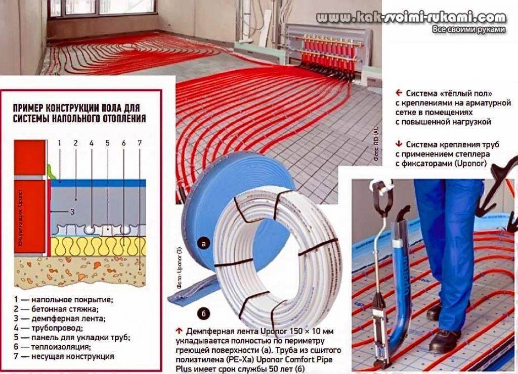 Укладка водяного теплого пола - технология, как рассчитать шаг, составить схему устройства, выполнить монтаж