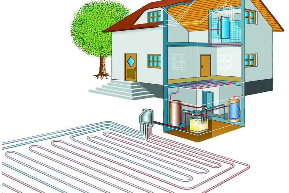 Тепловой насос вода вода: принцип действия, ход сооружения - точка j