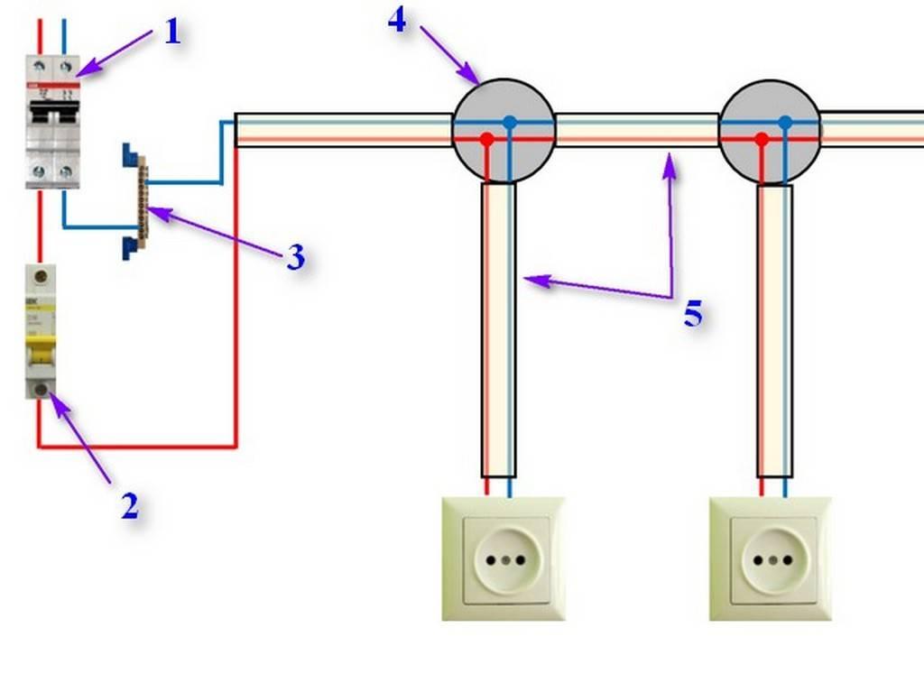 Как выбрать и подключить двойную розетку: схема самостоятельного подключения двойных розеток