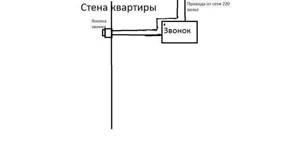Как подключить звонок в квартире или частном доме: используем схему для подключения дверного звонка