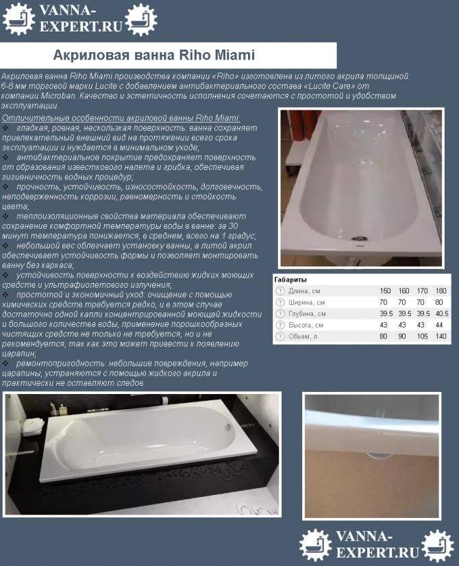 Рейтинг акриловых ванн от лучших производителей европы