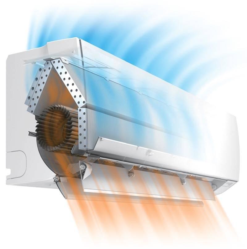 Можно ли пользоваться кондиционером зимой в квартире. почему нельзя включать кондиционер зимой можно ли включать кондиционер зимой на охлаждение - мой дом