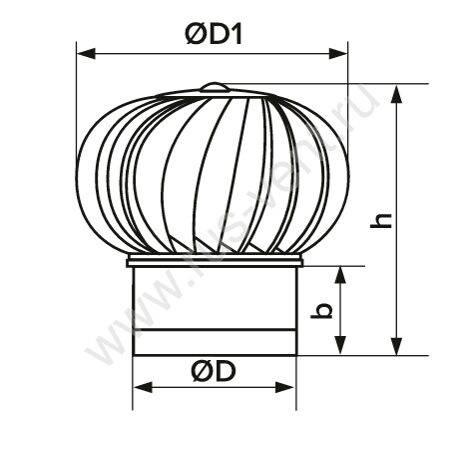 Турбодефлектор для вентиляции частного дома: достоинства, недостатки и монтаж