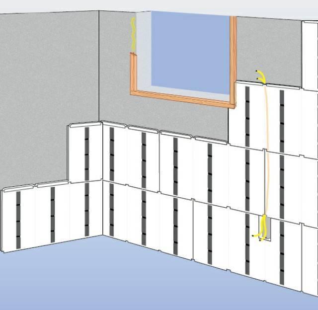 Как утеплить стены изнутри в частном доме - советы по выбору материалов