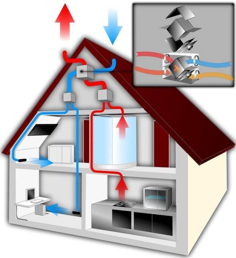 Как можно сэкономить на отоплении квартиры? — жкхакер