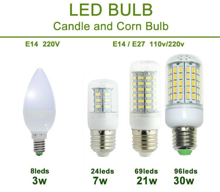 Топ 25 рейтинг светодиодных ламп для дома (2021)