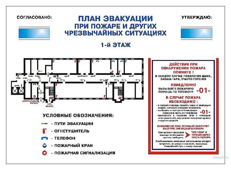 Требования к венткамерам по пожарной безопасности - центр автоматики