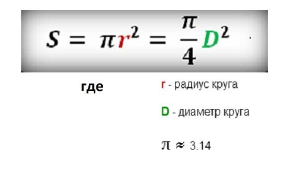 Диаметр кабеля по сечению таблица, как расчитать