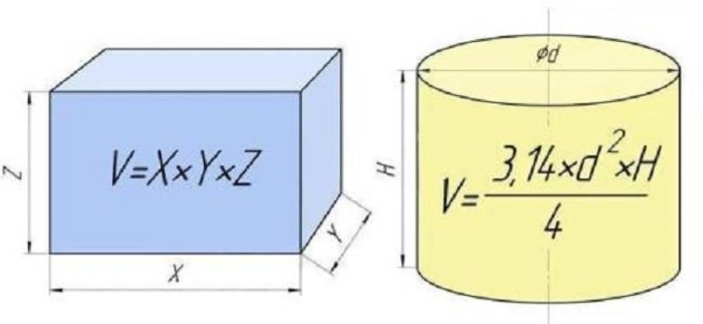 Просто о сложном: как посчитать объем бассейна круглого в литрах и кубометрах?