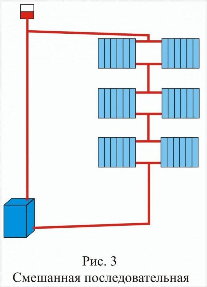 Устройство системы отопления с естественной циркуляцией в частном доме
