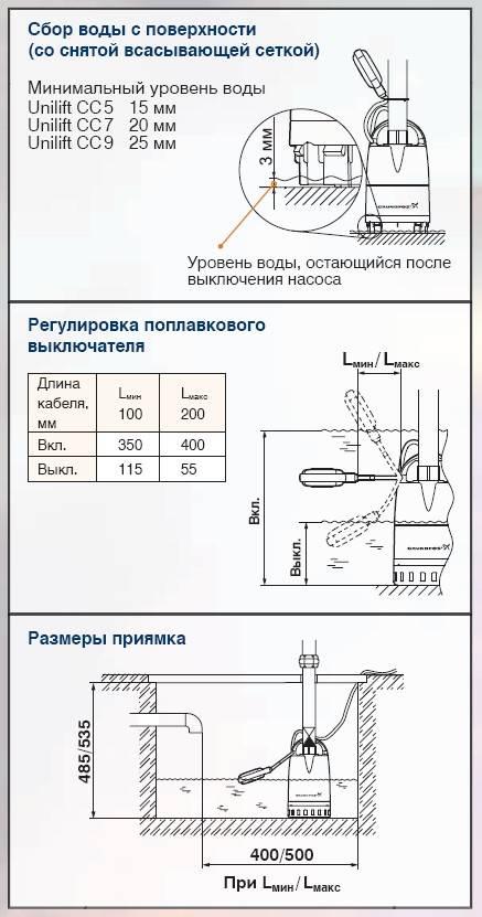 Выключатель поплавковый: назначение и эксплуатация :: syl.ru