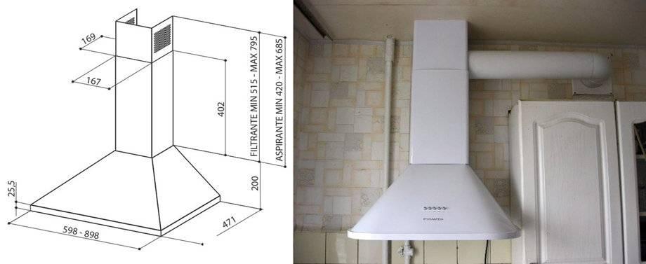 Установка кухонной вытяжки и монтаж вентиляционных каналов -  shkafkupeprosto.ru