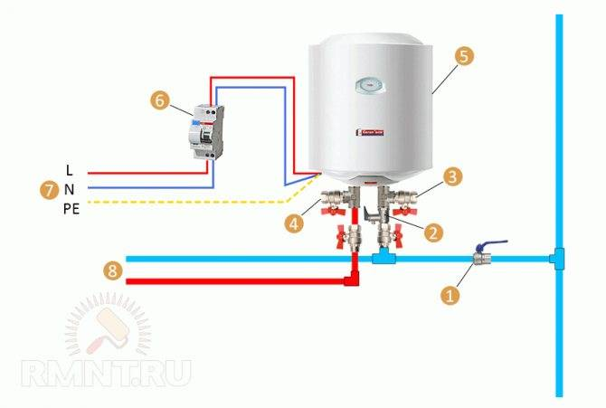 Как подключить водонагреватель (бойлер) к водопроводу и сети в зависимости от его типа