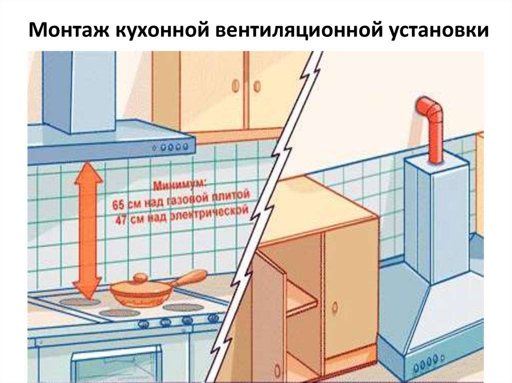 Вытяжка для кухни в частном доме через стену своими руками: правила монтажа, схема, фото и видео