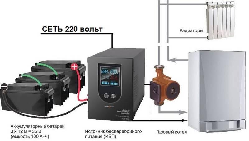 Инвертор для газового котла отопления: обзор и отзывы