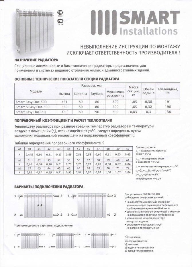 Топ-18 биметаллических радиаторов отопления: рейтинг лучших моделей 2021 года