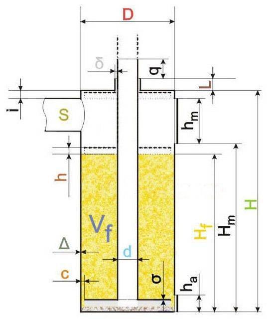 Печь бубафоня: особенности конструкции и пошаговая инструкция по изготовлению