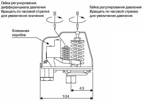 Реле давления воды: принцип работы, подключение, регулировка, настройка