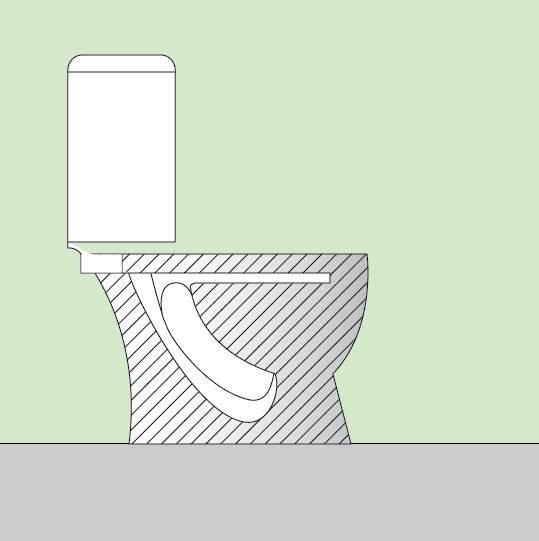 Как выбирать унитаз? советы специалистов и отзывы потребителей помогут выбрать качественный унитаз :: syl.ru