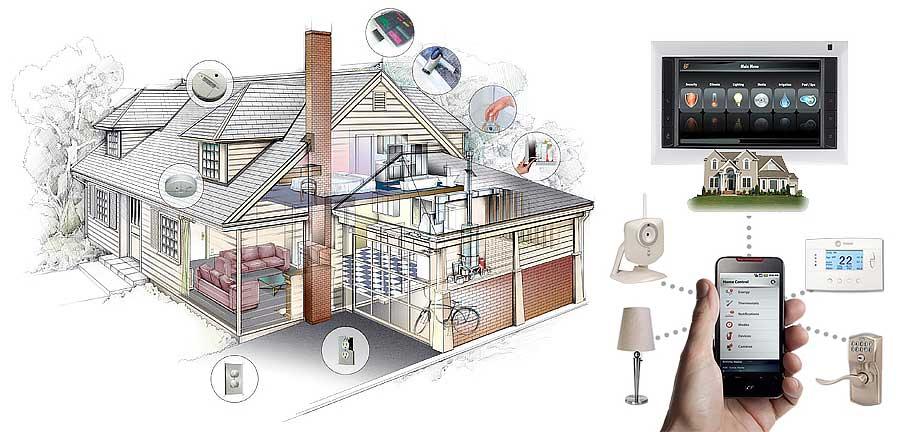 Как сделать умный дом своими руками