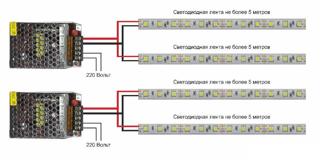 Расчёт мощности блока питания для светодиодной ленты 12в
