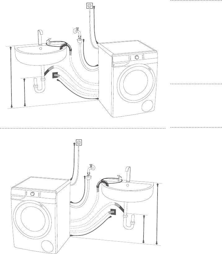 Розетка для стиральной машины: правила выбора и порядок монтажа, особенности и требования