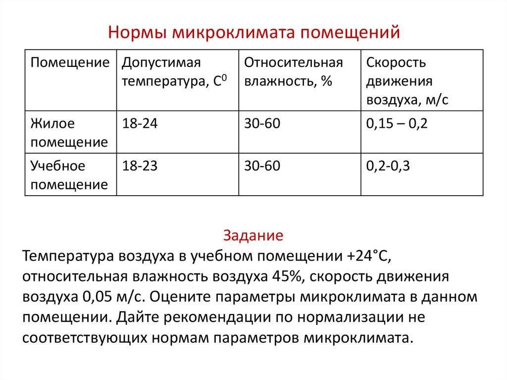 Какая температура должна быть в холодильниках на пищеблоке