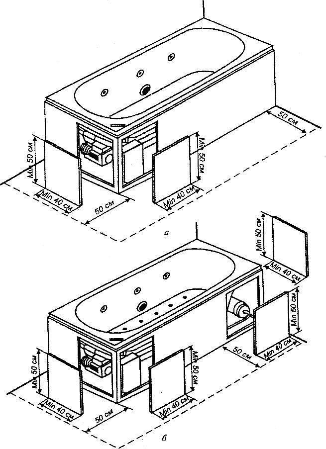 Монтажные работы по установке джакузи в доме: схема подключения к водоснабжению, канализации, к электросети