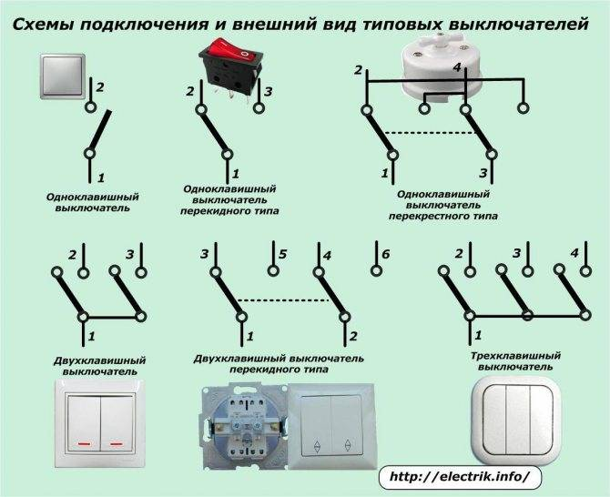 L на выключателе: значение, другие буквенные и цветовые обозначения