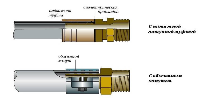 Соединение труб без сварки и резьбы - металлическую с пластиковой