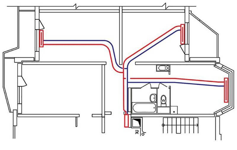 Лучевая система отопления в многоквартирном доме - всё об отоплении и кондиционировании