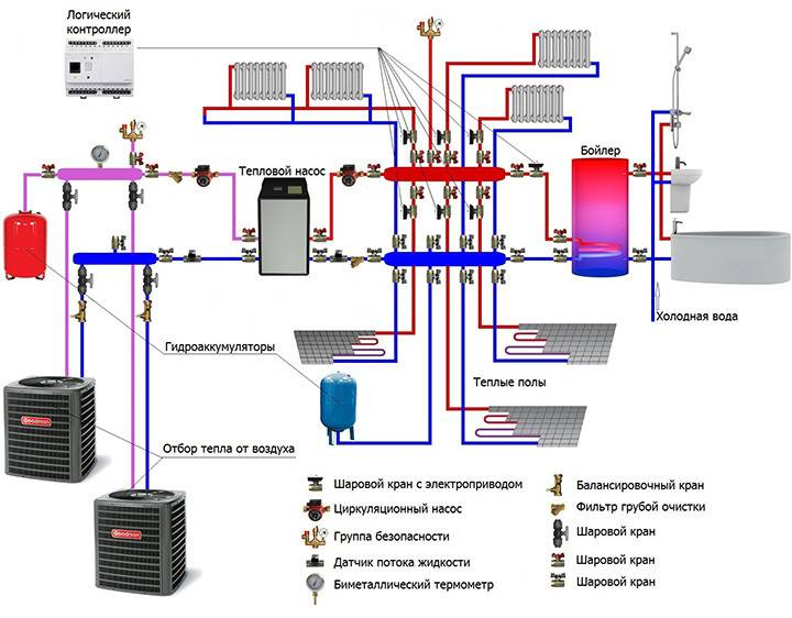 """Тепловой насос """"воздух-воздух"""": принцип действия, устройство, подбор и расчеты"""