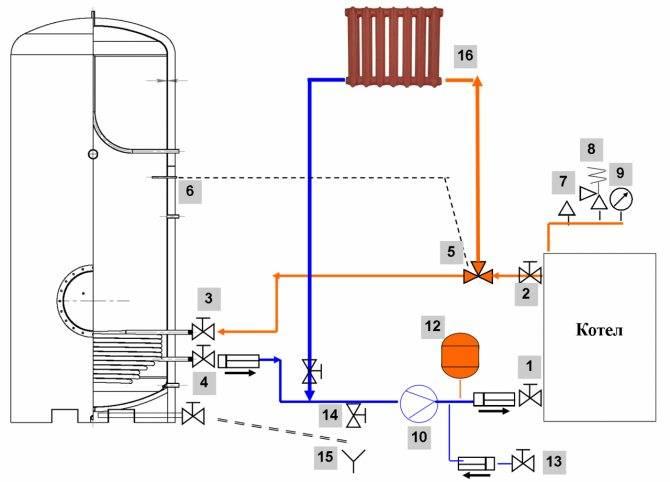 Бойлер косвенного нагрева: правила обвязки, подключение, схемы, врезка, подключение к электросети