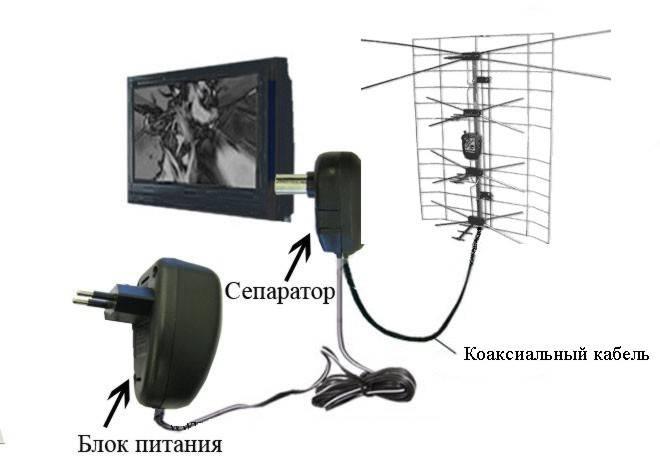 Усилитель телевизионного сигнала: как выбрать и сделать своими руками