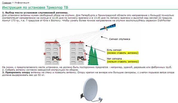 Как настроить спутниковую тарелку телекарта самостоятельно