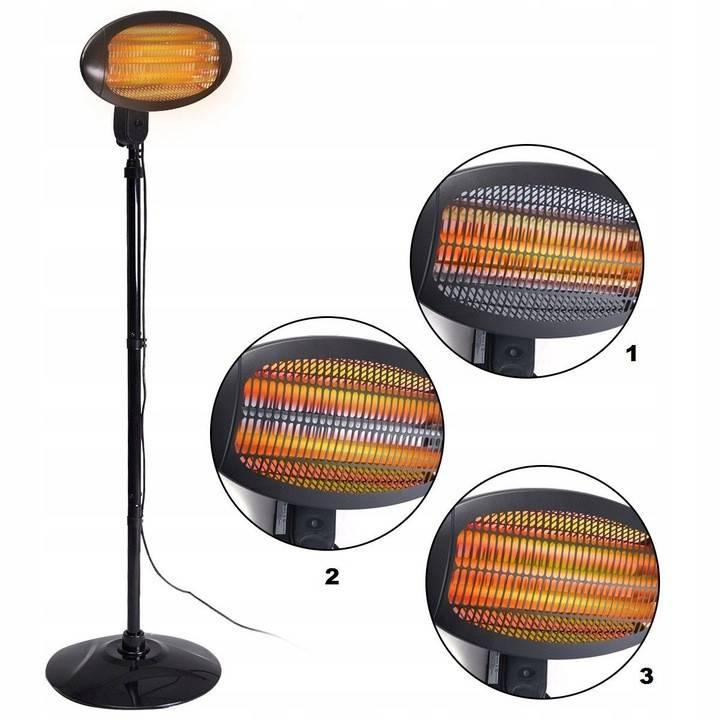 Инфракрасная лампа: принцип работы, характеристики, виды