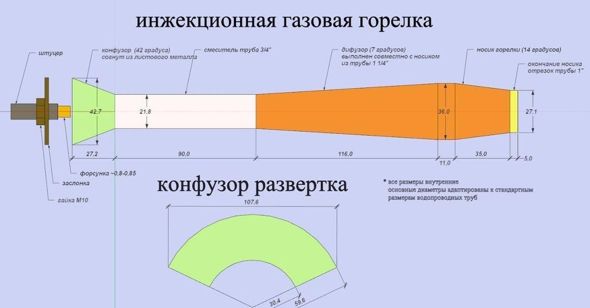 Газовая горелка своими руками на пропане: подробный инструктаж по изготовлению самодельной горелки