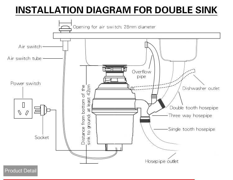 Измельчитель мусора для раковины: обзор популярных моделей + инструкция по подключению