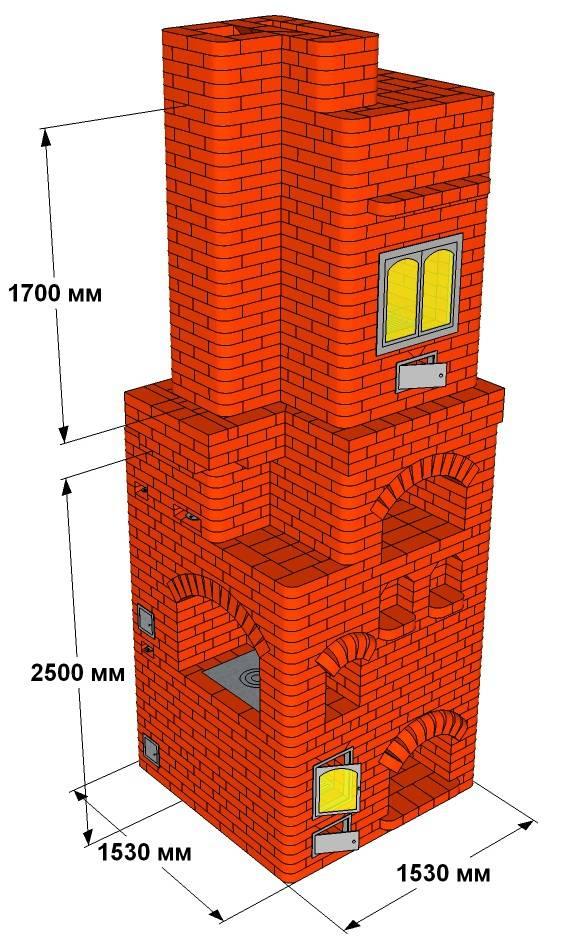 Мощность газового котла на 200 кв м