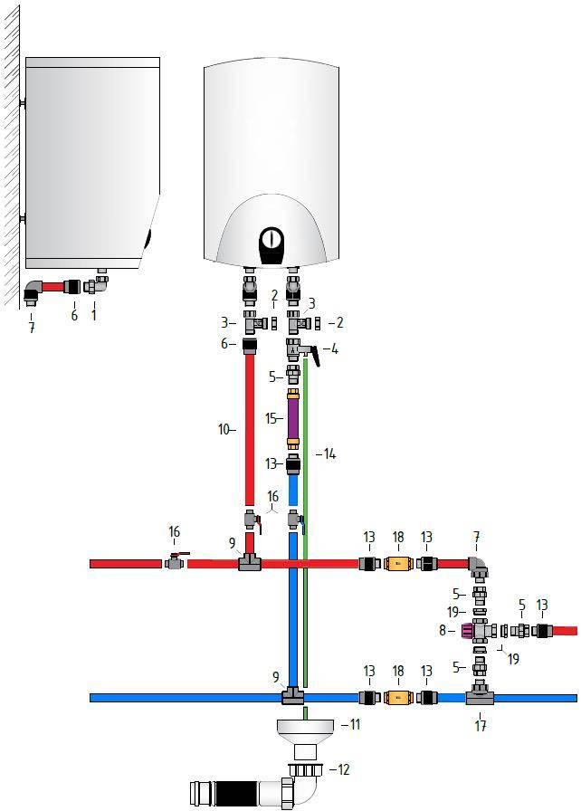 Подключение бойлера к водопроводу – как подключить водонагреватель правильно, схема
