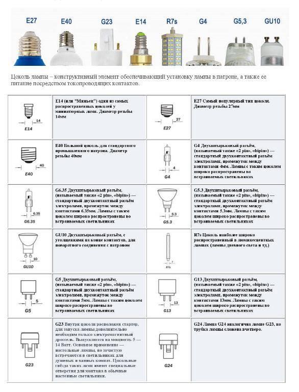 Виды цоколей ламп освещения: размеры, маркировка и сферы применения