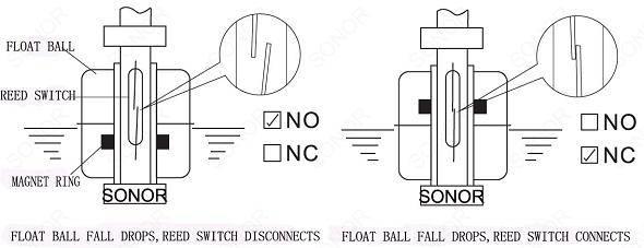 Поплавковый выключатель уровня воды
