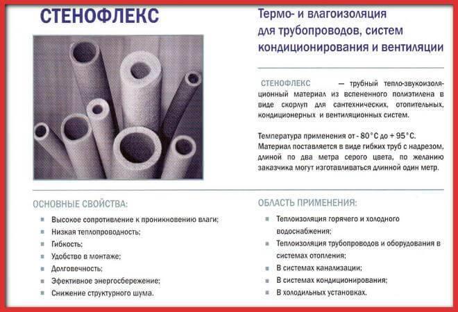 Какой утеплитель для канализационных труб лучше выбрать – варианты материалов, способы монтажа