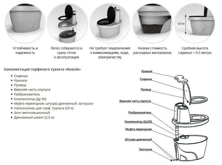 Устройство и обслуживание биотуалета для дачи