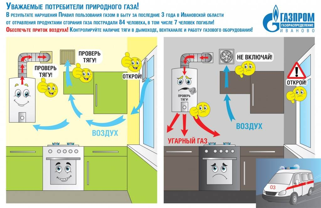 Замена газового крана в квартире за чей счёт проводится?
