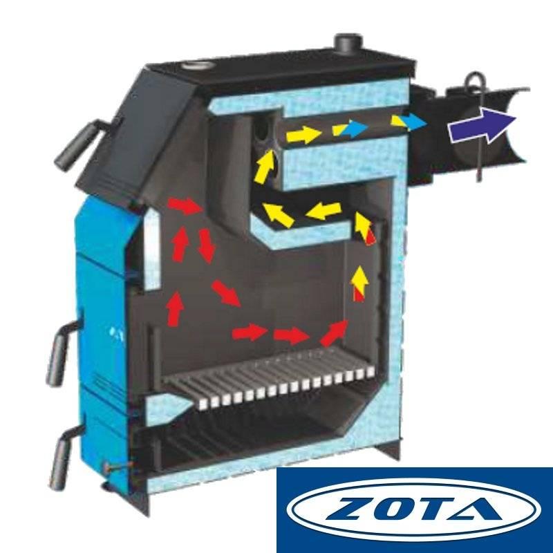 Котел zota (зота) тополь-м: отзывы, технические характеристики