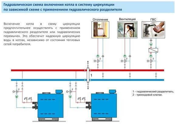 Электрический котел для отопления частного дома — особенности, устройство, полезные советы