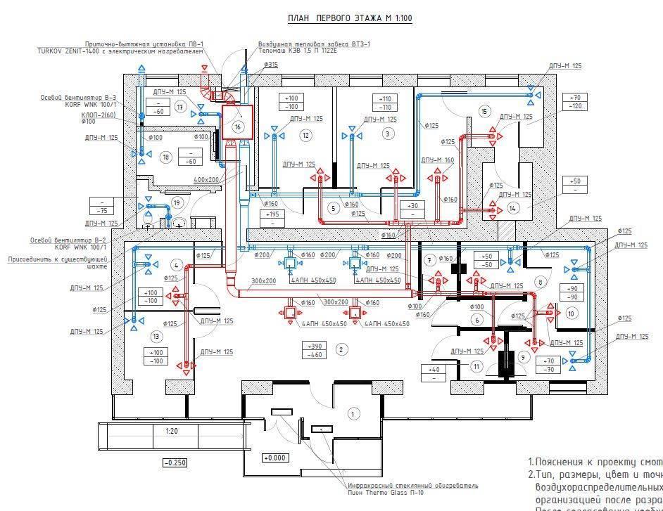 Общий обзор систем вентиляции и кондиционирования