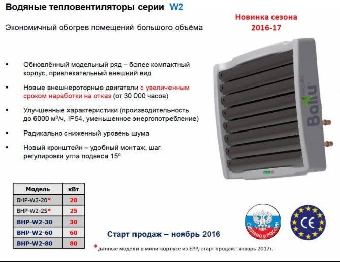 Считаем воздушное отопление производственных помещений — расчет и схема