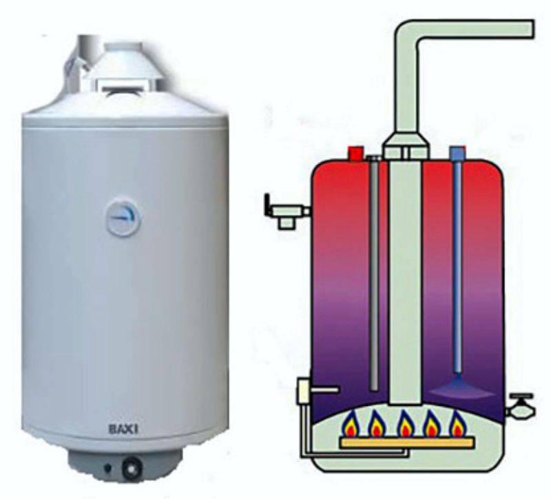Как выбрать электрический водогрейный котел?